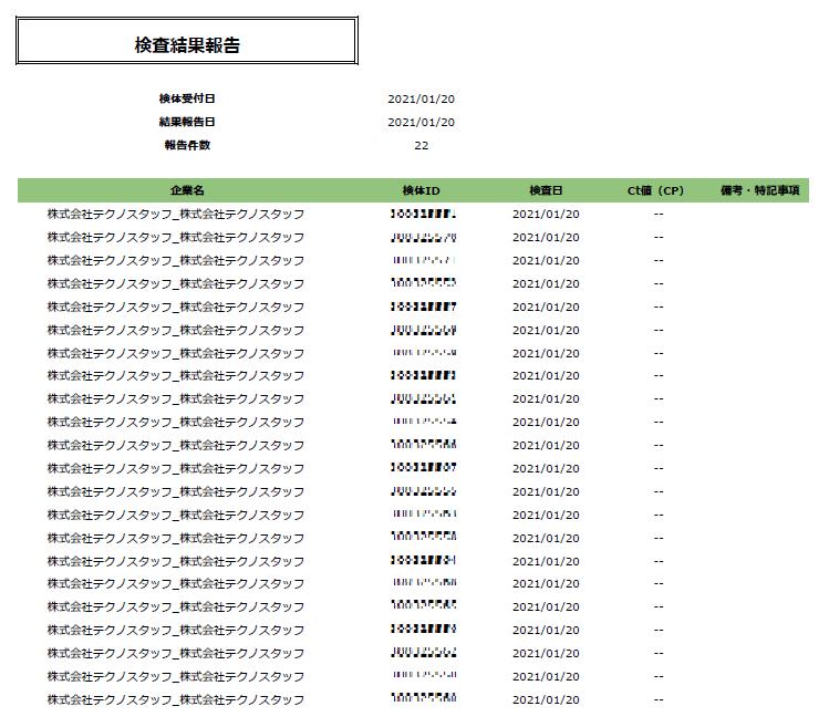 検査結果 2020.01.20
